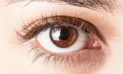 What does your EYE COLOR say about your personality?