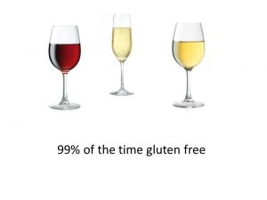 A Gluten Free Guide to Drinking